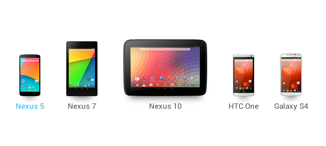 Android 4.4 KitKat for Nexus Line