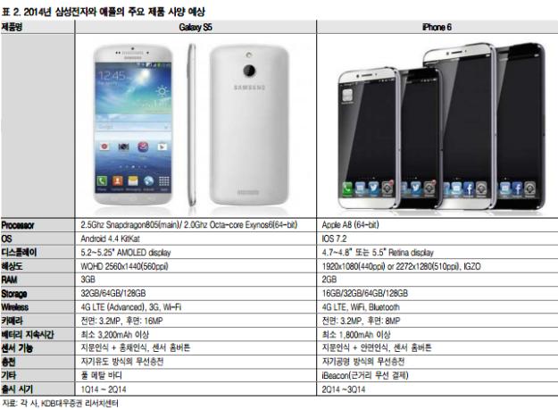 iphone-6-vs-galaxy-s5